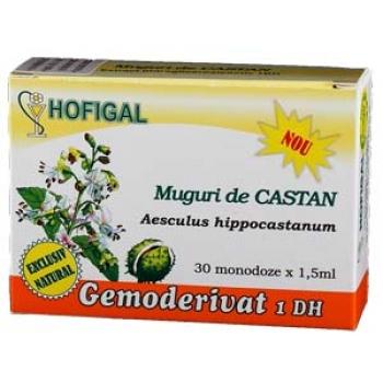 Gemoderivat din Muguri de castan salbatic - 30 monodoze
