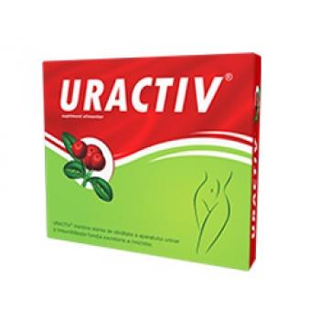 URACTIV 21CPS